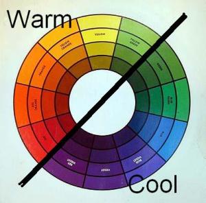 Warm/Cool Color Wheel